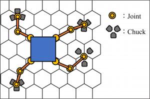 網上を移動するロボット(概念図)